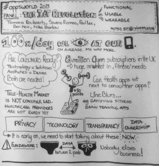 "Notes from the AppsWorld Europe 2013 panel ""The Internet of Things Revolution - Functional, Usable, Wearable"" with Tamara Roukaerts, Saverio Romeo, Paul Lee, Ben Moir and Mike Barlow."