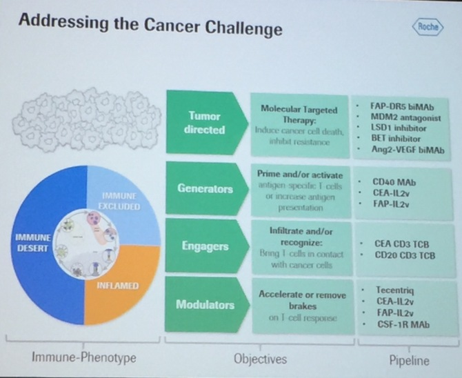 addressingcancerchallenge